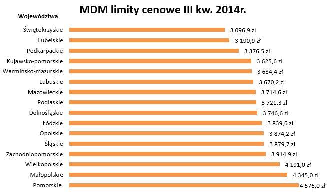 3 kw 2014 gminy pozostale1